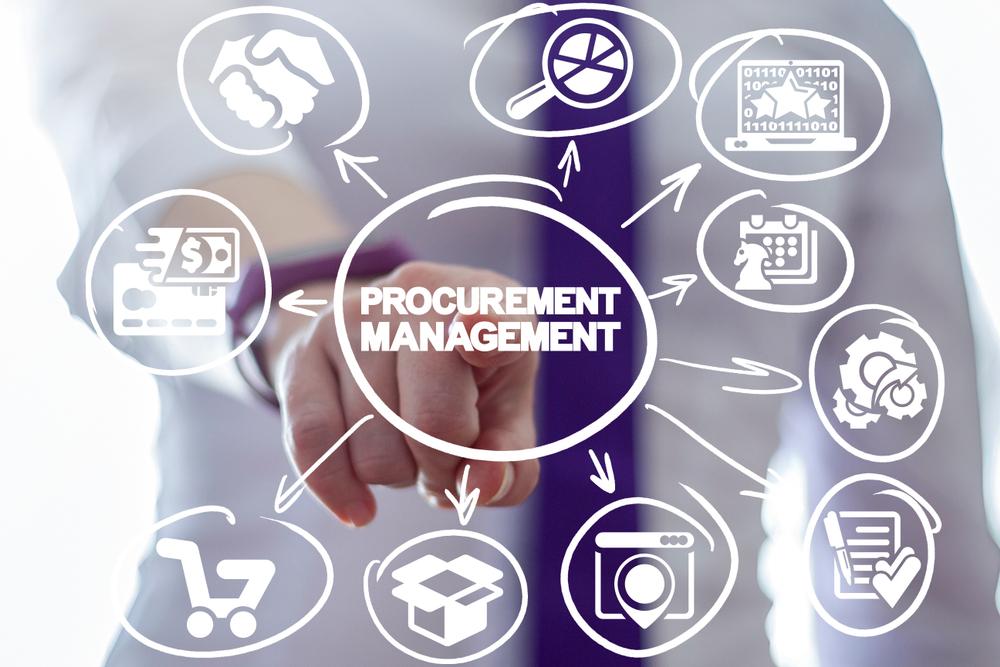 (Term 3) BSBPMG537 Manage project procurement